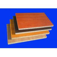 chipboard manufacturers Manufactures