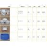 Buy cheap Dog Bowls,PET Bowls, Doggy Print Cutout Dishes from wholesalers