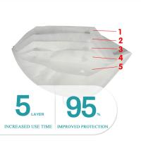 Quality Covid-19 Sterile N95 Face Mask High Filtration Capacity 5 Ply Protection for sale
