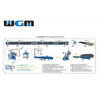 Buy cheap Double Glazing Glass Sealing Machine Maintenance Free With Long Lifespan from wholesalers