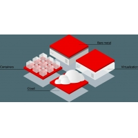 Physical Node Embedded Premium Enterprise Server Redhat Products Manufactures