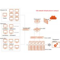 China Cloud Terminal Device Thin Client / All-In-One Desktop Virtualization Software / Virtual Pc Software on sale