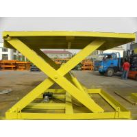 Stationary scissor lift Manufactures