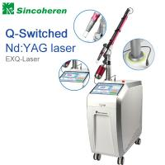 К переключил машину удаления татуировки лазера Нд ИАГ, обработку лазера для родимого пятна/грибка ногтя