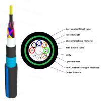 Dual Jacket Duct Fiber Optic Cable GYFTY53 Armored Crush Resistance Manufactures