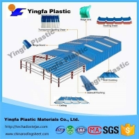 Alibaba UPVC ASA pvc tiles roof tile corrugated roof sheets synthetic PVC building materials Manufactures