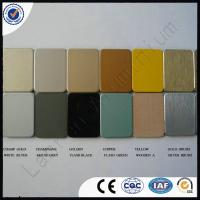 Quality PVDF coated 3mm 4mm 2mm Aluminium Composite Panel (15 Years Guarantee) for sale