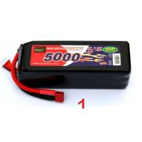 Li-Po  battery for RC model Manufactures