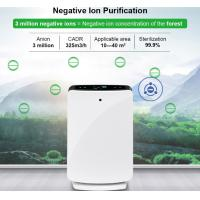 Negative Ion Air Purifier Cleaner Remote Control Timer HEPA Dust Allergies Odor Manufactures