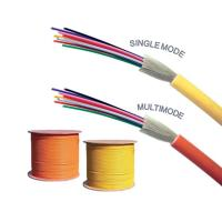 GJFJV Yellow Sheath Fiber Optic Cable Accessories 1 Core Tight Buffered Indoor Manufactures