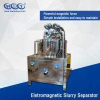 Magnetic Separation Equipment Slurry Wet Magnetic Separator For Grinding Machine Manufactures