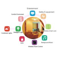 Multifunctional Smart  Service Hotel Room Control System  , Wireless Intelligent Hotel Door Lock System Manufactures