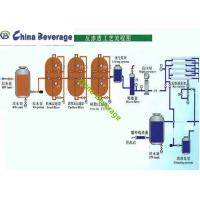 Automatic Reverse Osmosis Water Treatment System Pure Water Filter Food Grade Manufactures