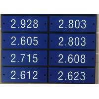 "Dark Blue Wayfinding Room Number Signage Front / Back Panel 8""X4"" Easy Mounting Manufactures"