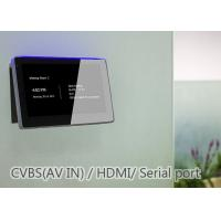 Small Conference Room Booking Display With LED Light Indicator RFID / NFC Reader Manufactures