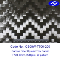 Jacquard W Pattern 200gsm Spread Tow Carbon Fabric Manufactures