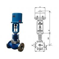 Industrial Gate Valves Explosion Proof Linear Actuator Approved ISO Manufactures