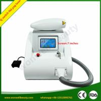 Q switched nd yag laser Manufactures
