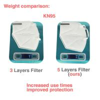 Quality Custom Disposable N95 Face Mask Cover With Activated Carbon Filter for sale
