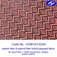 Buy cheap Mjacquard Sudoku Pattern Red Carbon Fiber Fabric With Low Flammability from wholesalers