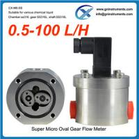alcohol flow meter,better than BIO TECH alcohol flow meter Manufactures