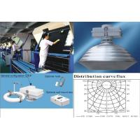High Bay Induction Light Manufactures