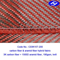 Black / Red 2x2 Twill Carbon Aramid Fabric 200gsm Red Kevlar Para Aramid Fabric Manufactures