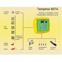 Poultry House T607 Grow Room Environment Controller Manufactures