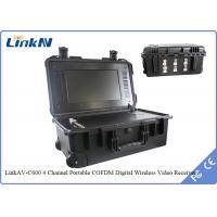 Wireless HDMI Video Receiver NLOS Manufactures