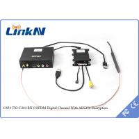 Long Range Drone Video Transmitter & Receiver Manufactures