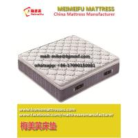 Unbiased Innerspring Coil Mattress Reviews and Ratings 2017 Manufactures