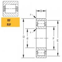Timken 170RF93 cylindrical roller bearings Manufactures
