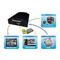 China 2.5-inch SATA 4CH GPS Hard Drive Mobile DVR on sale