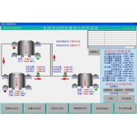 HK-60 type automatic control system Ash library Manufactures