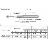 UL 1354 Coaxial Cable