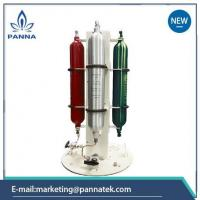 Gas purifier Manufactures