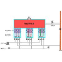 Cheap Regenerative catalytic oxidizer for sale