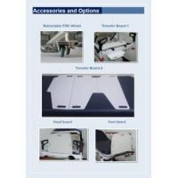 Accessories and Options Product NameAccessories and Options Manufactures