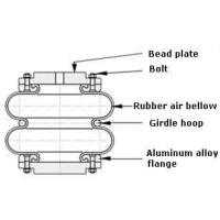 Description of Air Spring