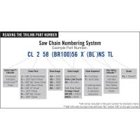 Saw Chain Numbering System
