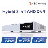 NVR Digital Video Recorder Manufactures