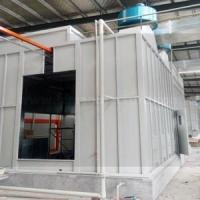 Wet painting line Manufactures