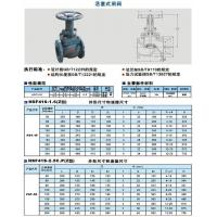 Buy cheap Piston Valve from wholesalers