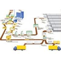 Cheap AAC Production Line Services for sale