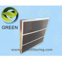 Active Carbon Filter Manufactures
