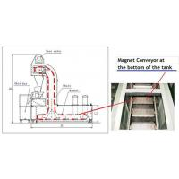 Magnet conveyor TRAP-series Manufactures
