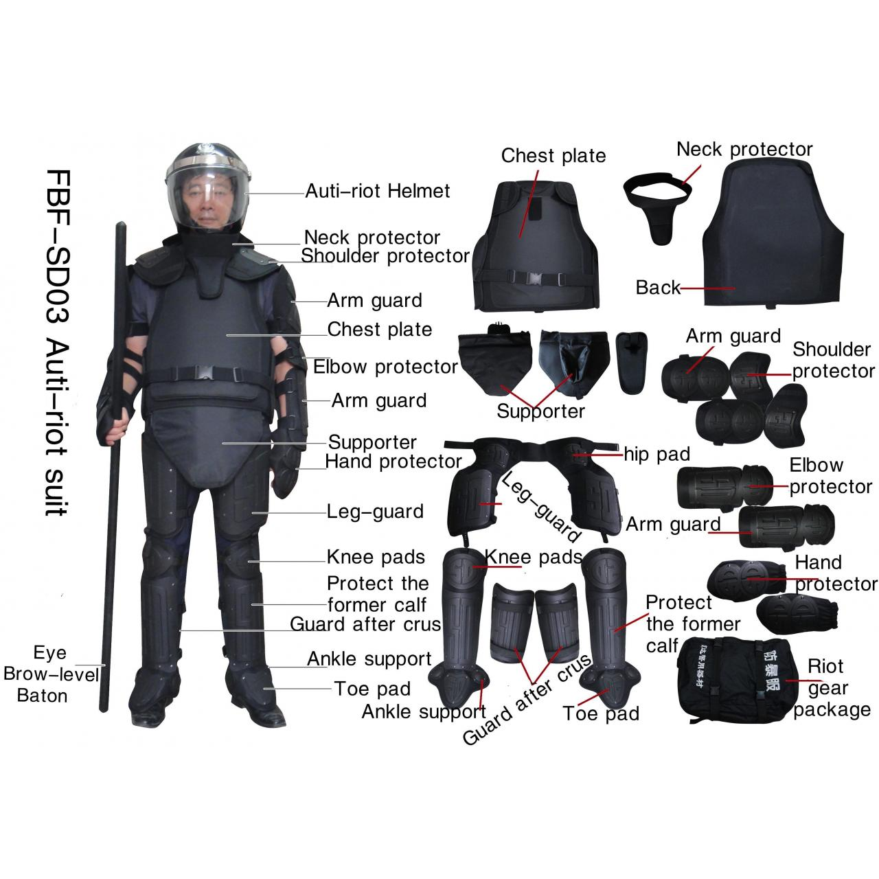 FBF-SD03 Police anti-riot suit Manufactures