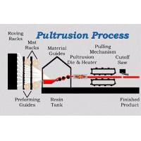 FRP Pultrusion Manufactures
